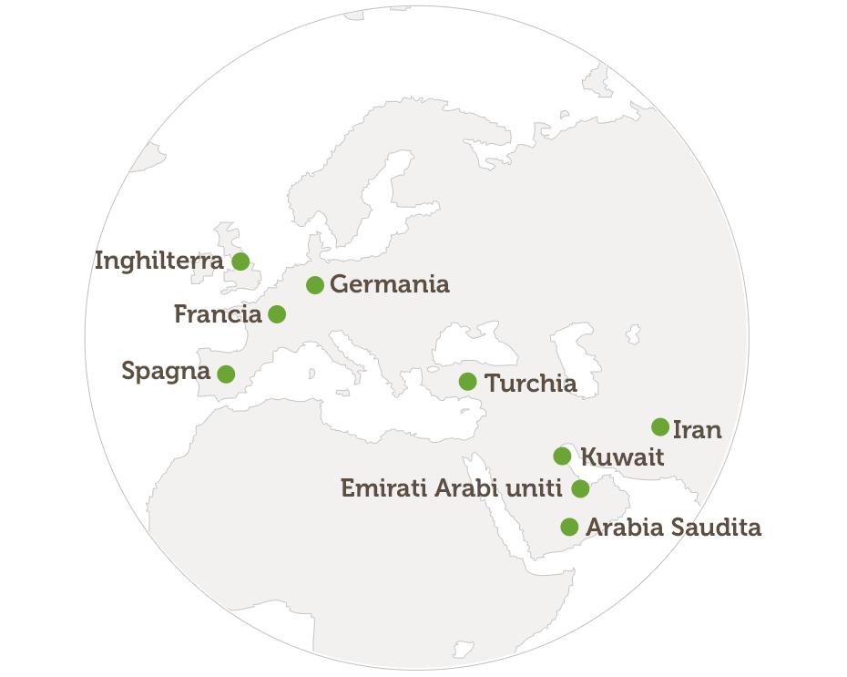 Europa e Medio Oriente